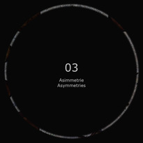 03_Asymmetries
